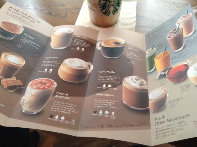 スターバックスコーヒー、定番のビバレッジ、メニューまとめ